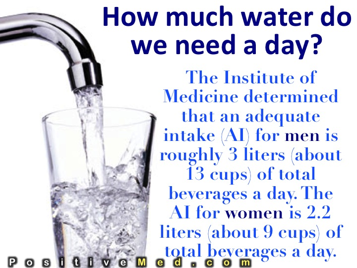 How Many Liters Do You Need To Drink A Day