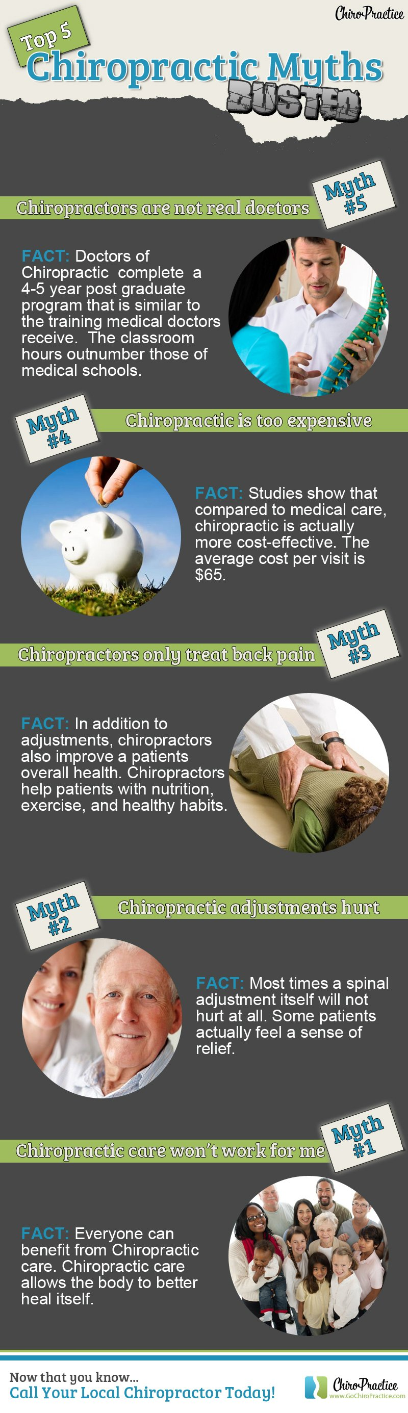 Chiropractor vs Doctor - Difference and Comparison | Diffen