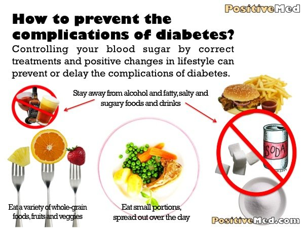 Foods for diabetes 10 foods for better blood sugar some foods