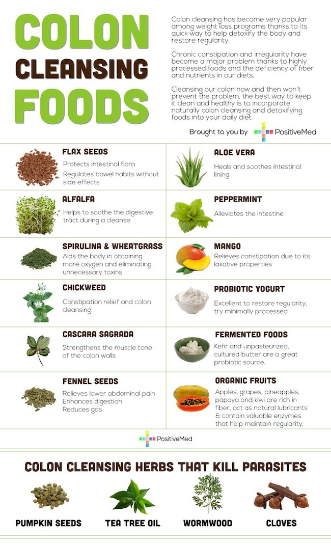 Best Foods For A Body Cleanse