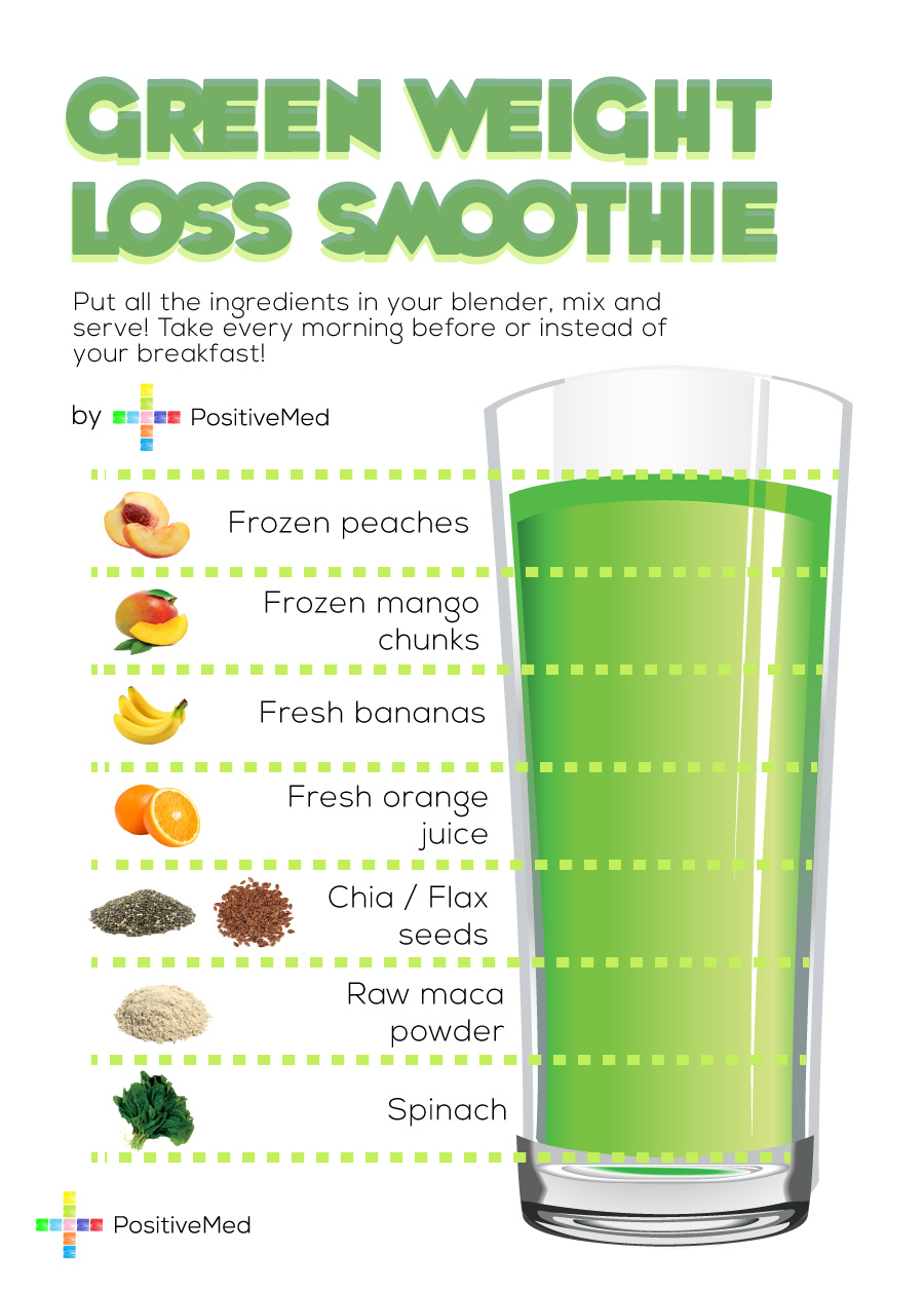 Rapid weight loss green smoothie