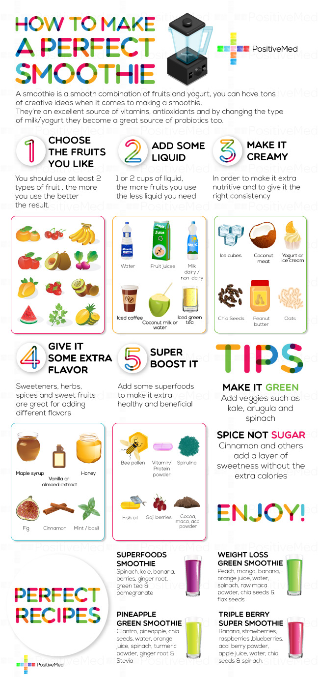 make the best smoothie