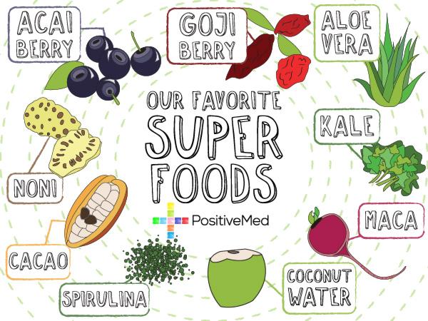 top 5 superfoods list