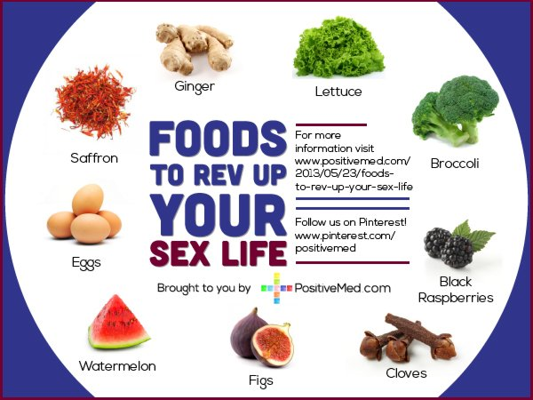 Top Foods to Enhance Your Sex Life - Healthline