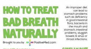 how to treat bad breath naturally thumbnail