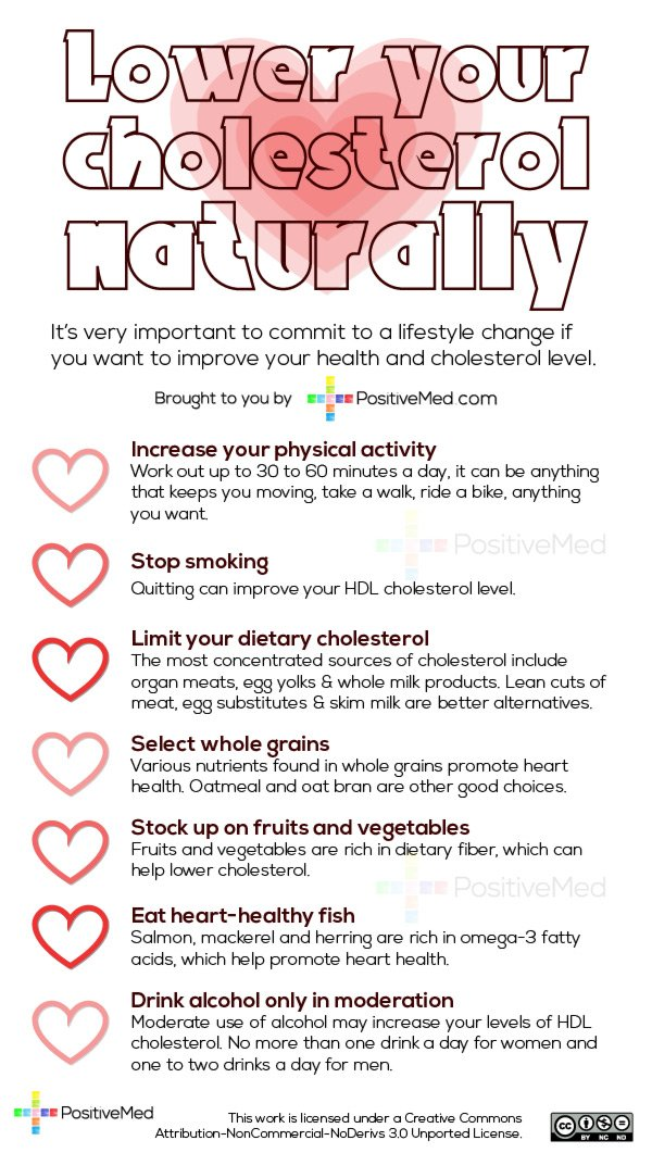 lowercholesterolnaturallyWEB