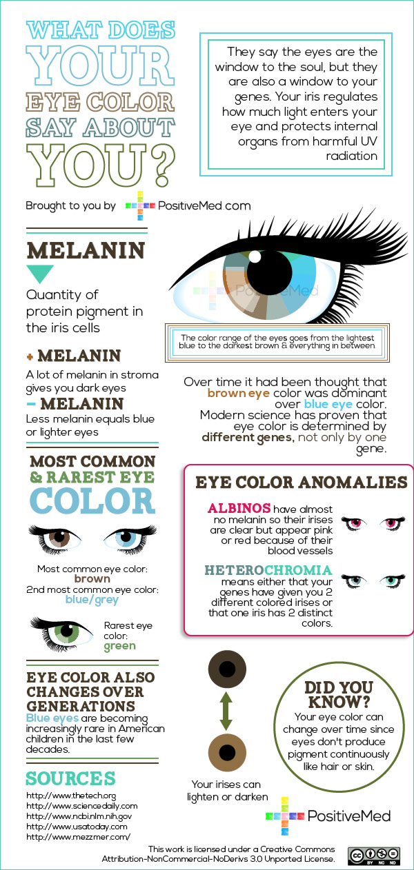 what-your-eye-color-says-about-youWEB