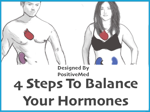 4 Steps To Balance Your Hormones!