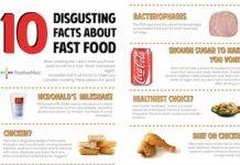 Seven Creepiest Food Facts
