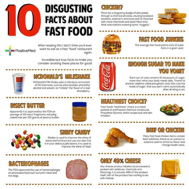 essays on fast food nutritional facts Miscellaneous essays: fast food versus home-cooked meals search fast food's nutritional comparison to home many fast food employees are lazy and don't take.