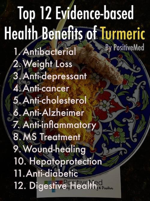 health benefits of turmeric