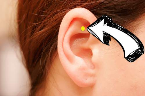 Massage This Point on Your Ears