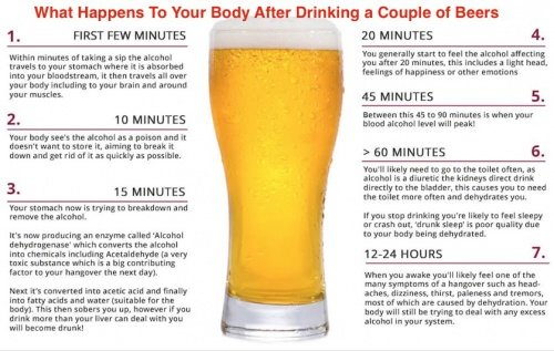 Health Effects Of Not Drinking Alcohol