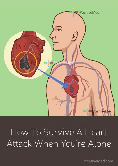 How To Survive A Heart Attack When You're Alone