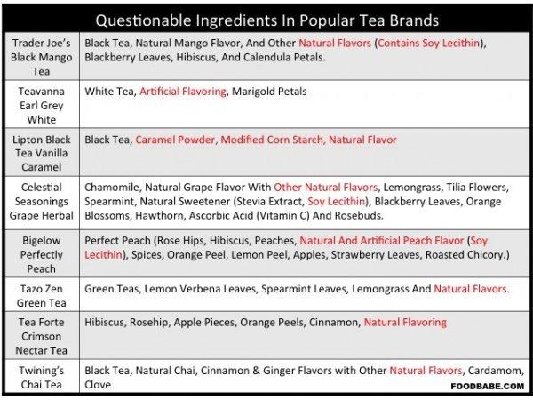 In Your Favorite Tea