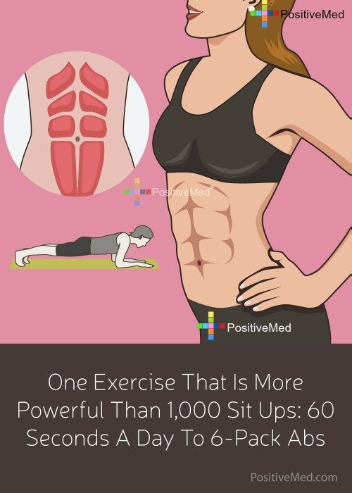 One Exercise That Is More Powerful Than 1,000 Sit Ups: 60 Seconds A Day To 6-Pack Abs
