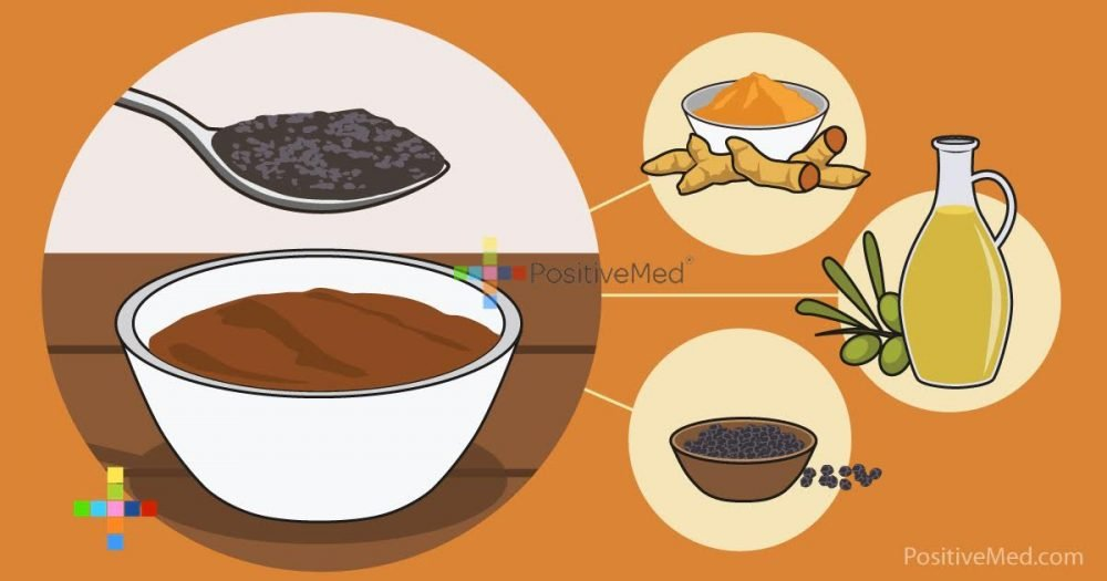the-east-indians-secret-to-lower-cancer-rates-a-remedy-with-only-3-ingredients