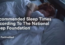 Recommended Sleep Times According To The National Sleep Foundation.