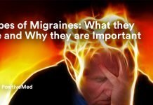 Types of Migraines What they are and Why they are Important