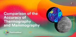 Comparison of the Accuracy of Thermography and Mammography