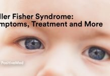 Miller Fisher Syndrome Symptoms, Treatment and More
